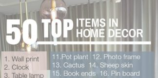 Top 50 Top items in home decor