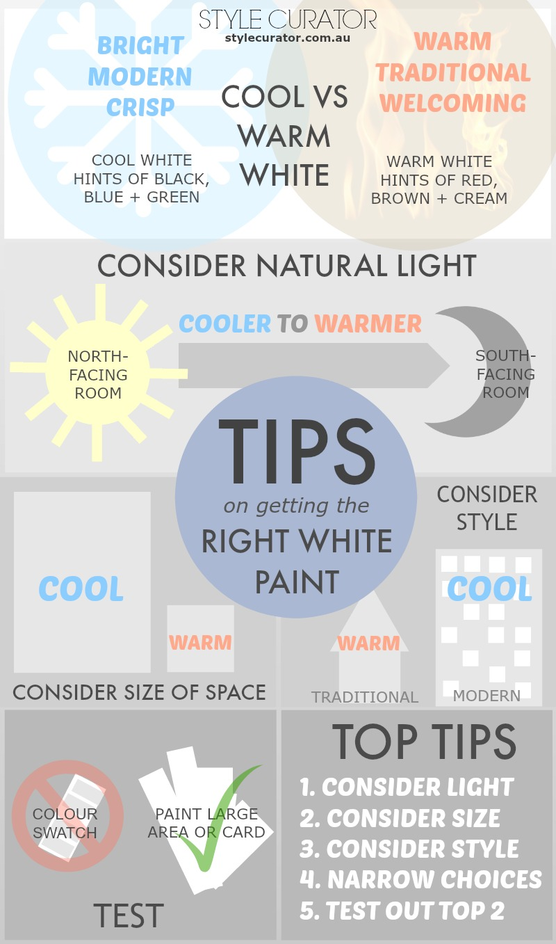 Tips on getting the right white paint infographic