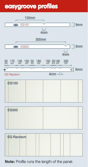 Easycraft profiles